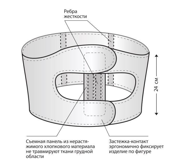 Белпа мед схема 0217